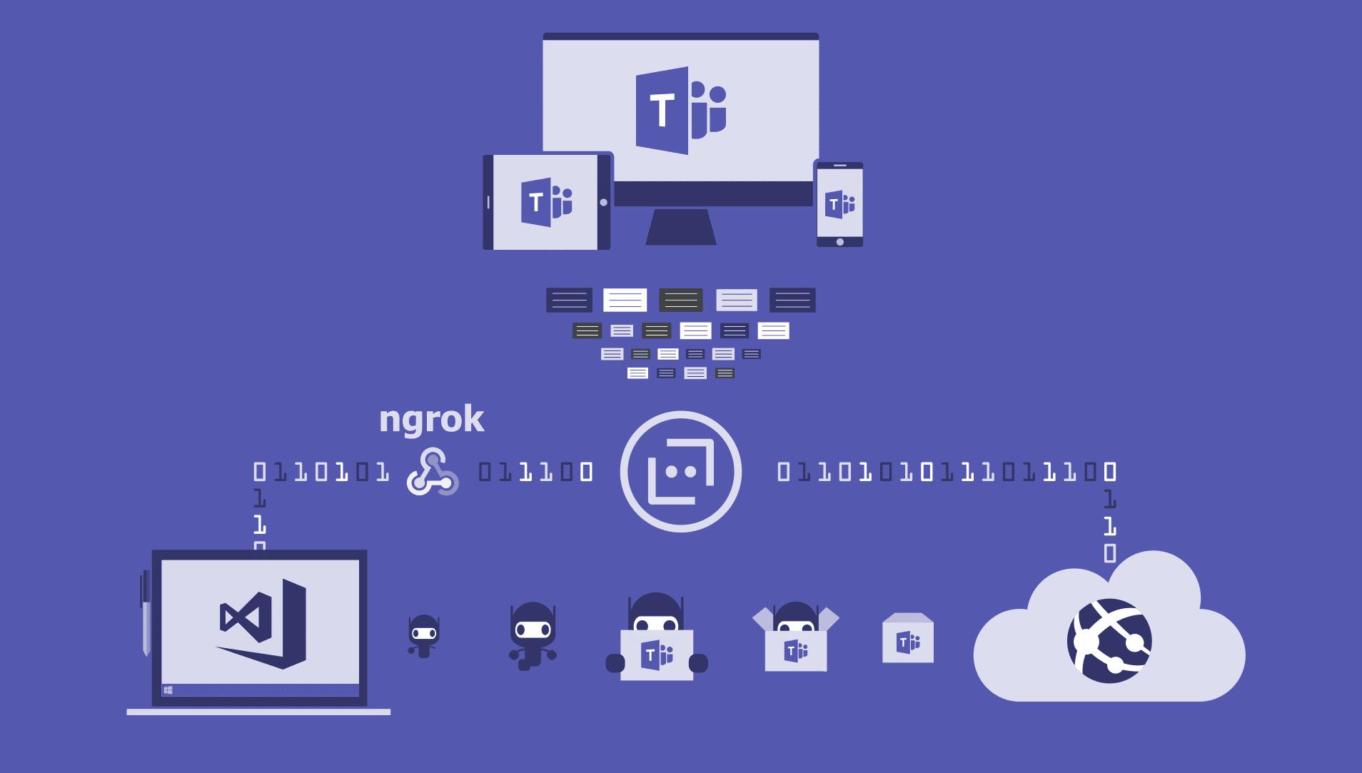 Effective chatbot development with ngrok | Marczak IO | Adam Marczak